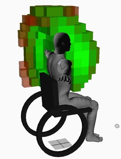 Reach Envelope Simulation based on voxels